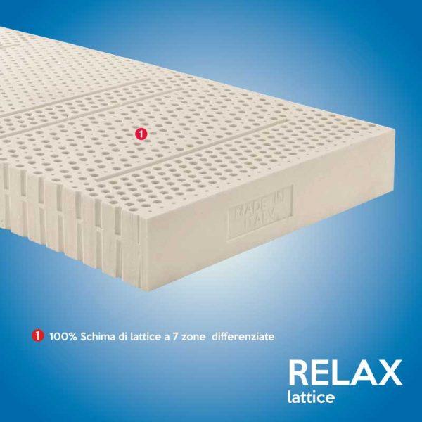 materasso in lattice relax interno