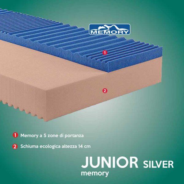 materasso memory junior silver interno