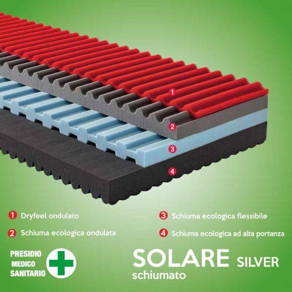 materasso schiumato solare silver interno